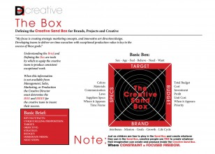 DAH Inside The Box Thinking